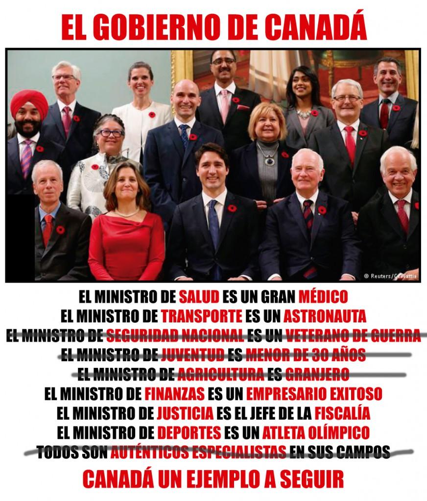 Gobierno de Canadá