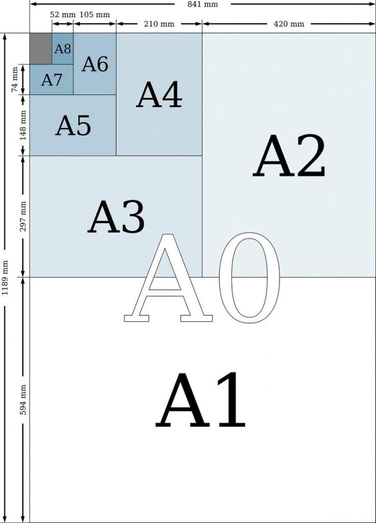 A_size_illustration2 - Medidas de página